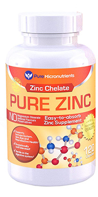 best zinc supplement: