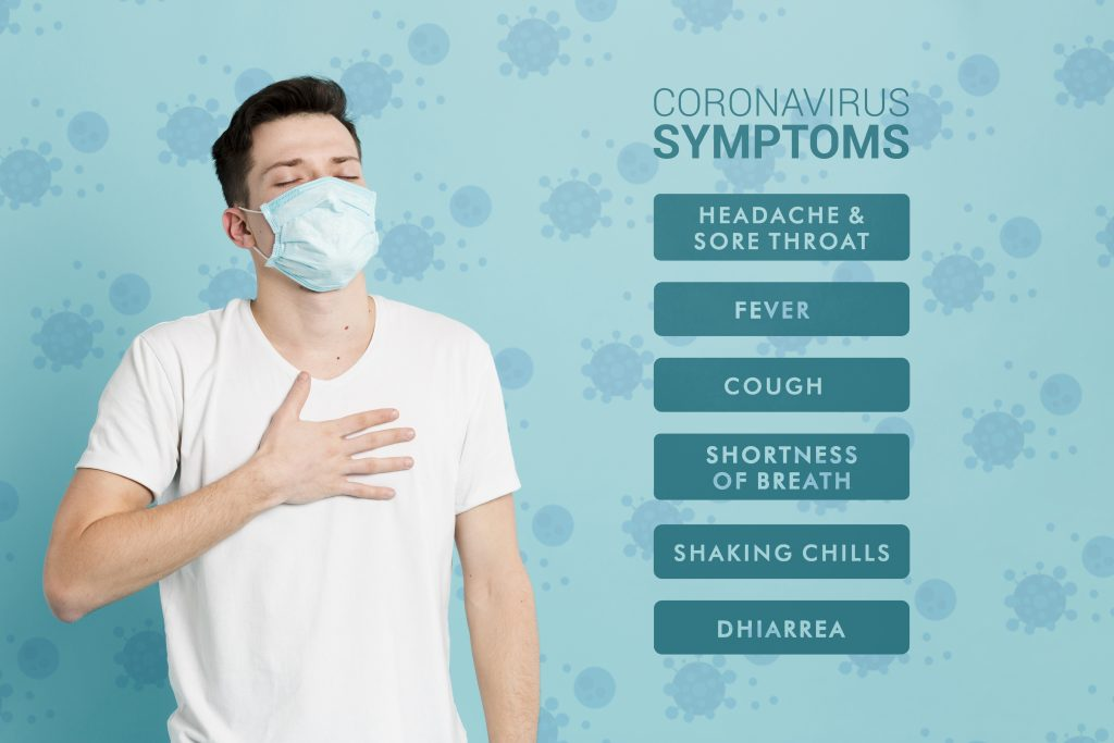 Coronavirus cure: First step is knowing symptoms
